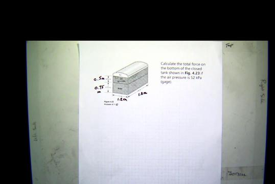 Pressure Force on Submerged Surface 1
