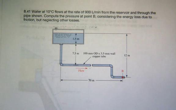 Head Loss in Pipe Flow - 1